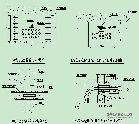 一、光伏系统常用电缆敷设方式   电缆的敷设分为明敷和暗敷。对于光伏发电系统,常用电缆敷设方式有:直埋敷设、保护管敷设、电缆沟敷设、线槽桥架敷设等。   1.1电缆敷设的一般规定   1、电缆的路径选择,应符合下列规定:   (1)应避免电缆遭受机械性外力、过热、腐蚀等危害。   (2)满足安全要求条件下,应保证电缆路径最短。   (3)应便于敷设、维护。   (4)宜避开将要挖掘施工的地方。   2 、电缆在任何敷设方式及其全部路径条件的上下左右改变部位,均应满足电缆允许弯曲半径要求。   3、同一