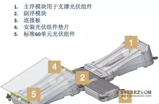 中国的电力结构