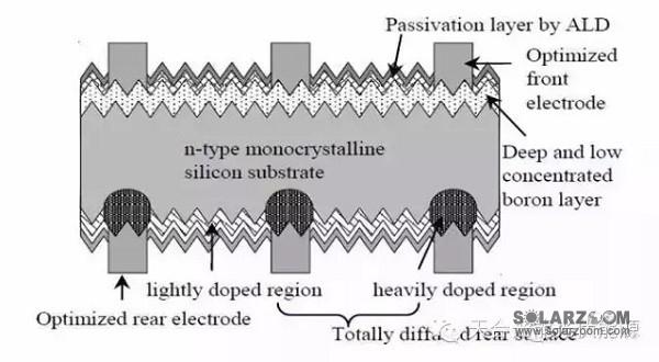 电池结构示意图