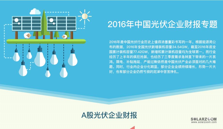 2016中国光伏企业财报专题