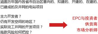 中国光伏项目资料库
